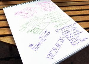 Zeichenblock mit Wireframes von typischen Design Patterns